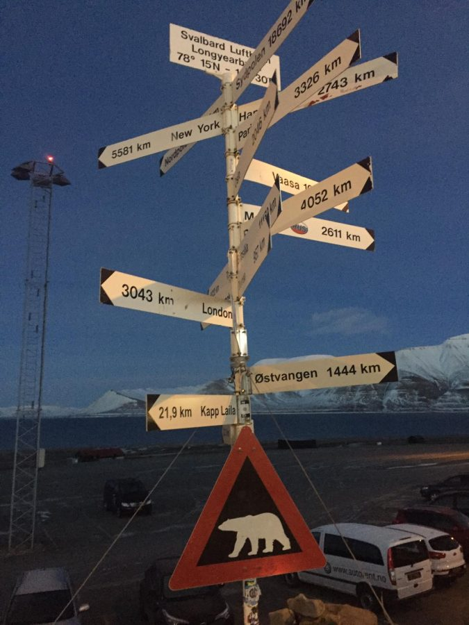 Wegweise Spitzbergen